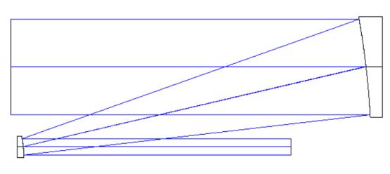 Off-axis Aspherical(Paraboloid  Paraboloid / Paraboloid  Hyperboloid) Mirrors
