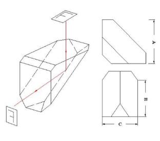 Roof prisms